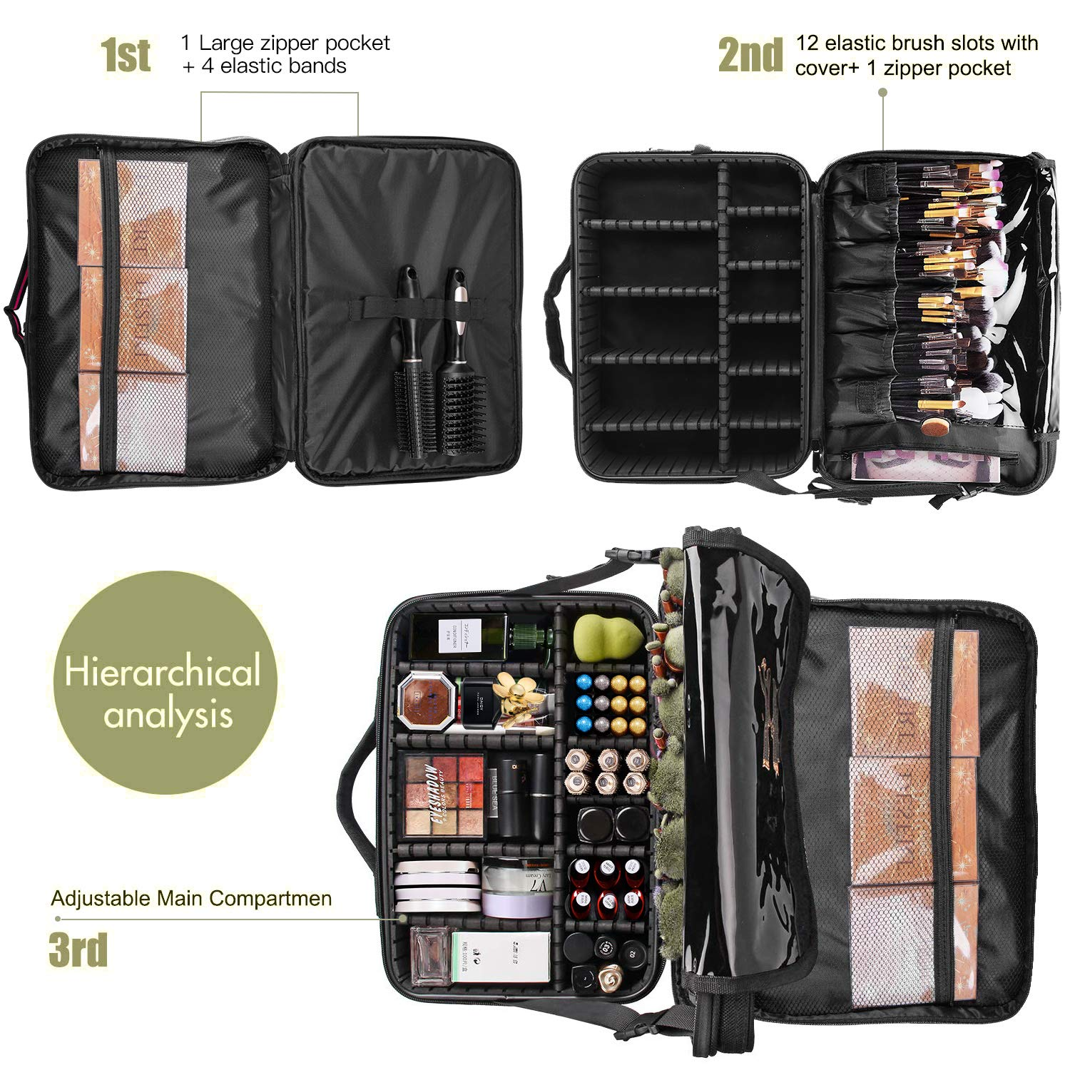 Beauty Bags Cases And Pro